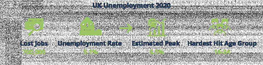 Unemployment 2020 Image