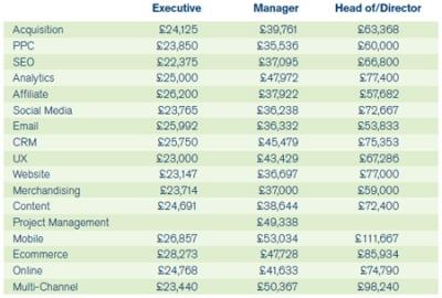 salary chart2.jpg