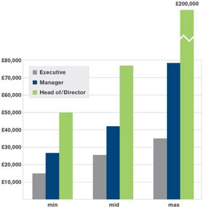 salary chart.jpg